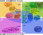 書評ブロガーマトリックス.jpg